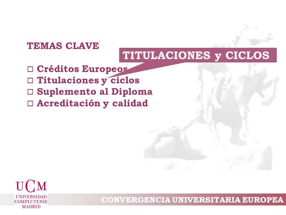 CONVERGENCIA UNIVERSITARIA EUROPEA TEMAS CLAVE o Créditos Europeos o Titulaciones y ciclos o Suplemento al Diploma o Acreditación y calidad TITULACIONES y CICLOS