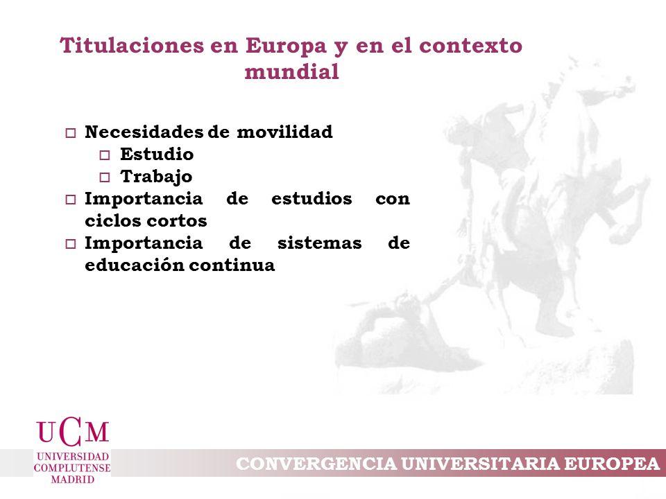 CONVERGENCIA UNIVERSITARIA EUROPEA o Necesidades de movilidad o Estudio o Trabajo o Importancia de estudios con ciclos cortos o Importancia de sistemas de educación continua Titulaciones en Europa y en el contexto mundial