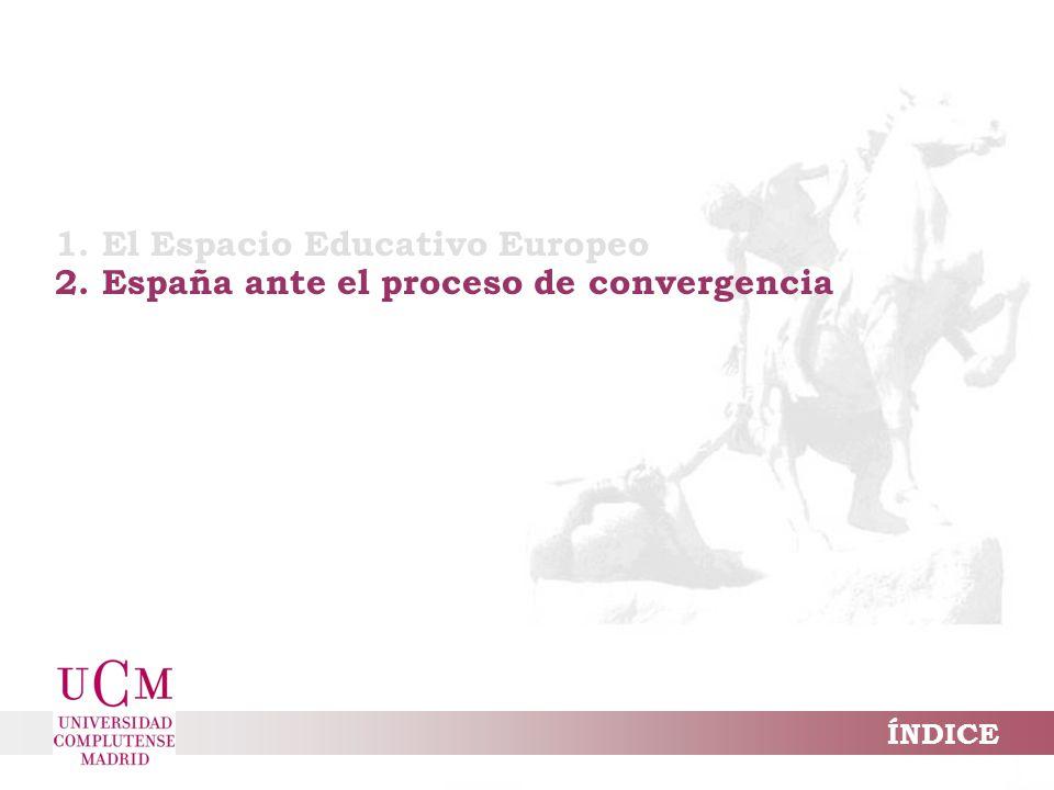ÍNDICE 1. El Espacio Educativo Europeo 2. España ante el proceso de convergencia