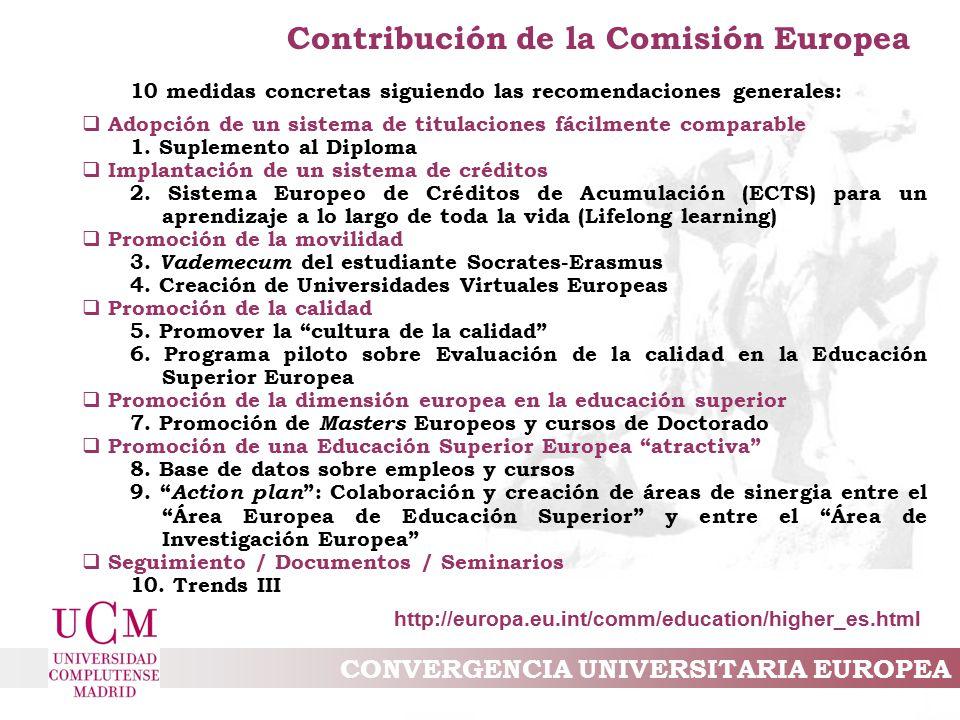 CONVERGENCIA UNIVERSITARIA EUROPEA Contribución de la Comisión Europea 10 medidas concretas siguiendo las recomendaciones generales: q Adopción de un sistema de titulaciones fácilmente comparable 1.