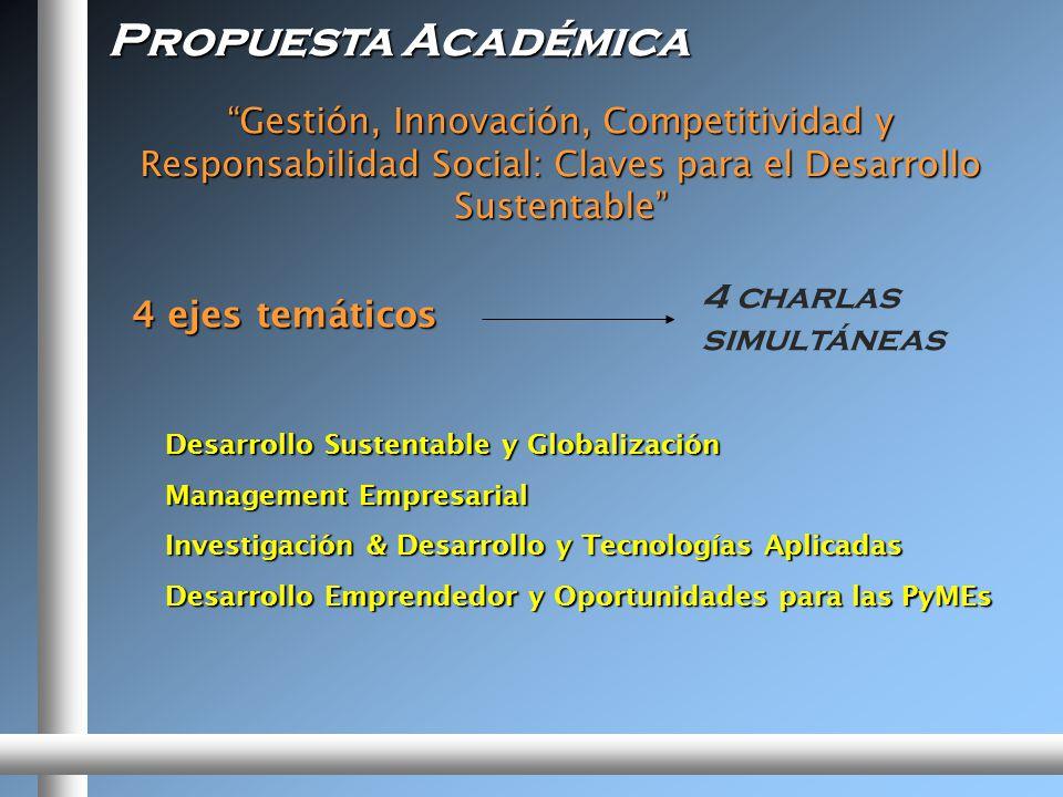 Propuesta Académica 4 ejes temáticos Desarrollo Sustentable y Globalización Management Empresarial Investigación & Desarrollo y Tecnologías Aplicadas Desarrollo Emprendedor y Oportunidades para las PyMEs 4 charlas simultáneas Gestión, Innovación, Competitividad y Responsabilidad Social: Claves para el Desarrollo Sustentable
