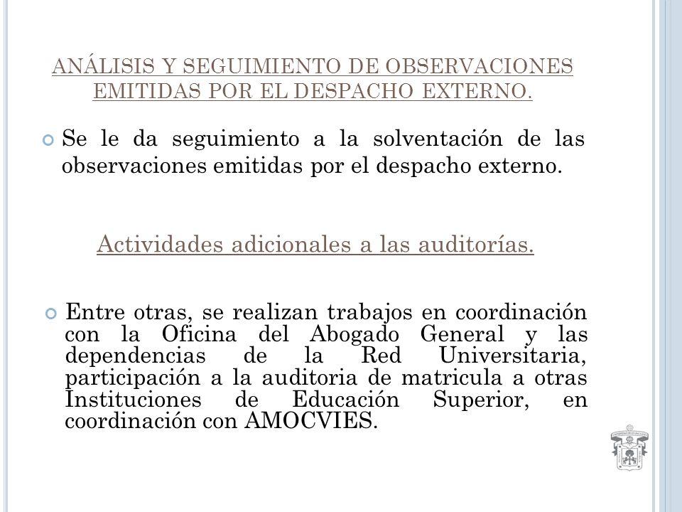 ANÁLISIS Y SEGUIMIENTO DE OBSERVACIONES EMITIDAS POR EL DESPACHO EXTERNO.