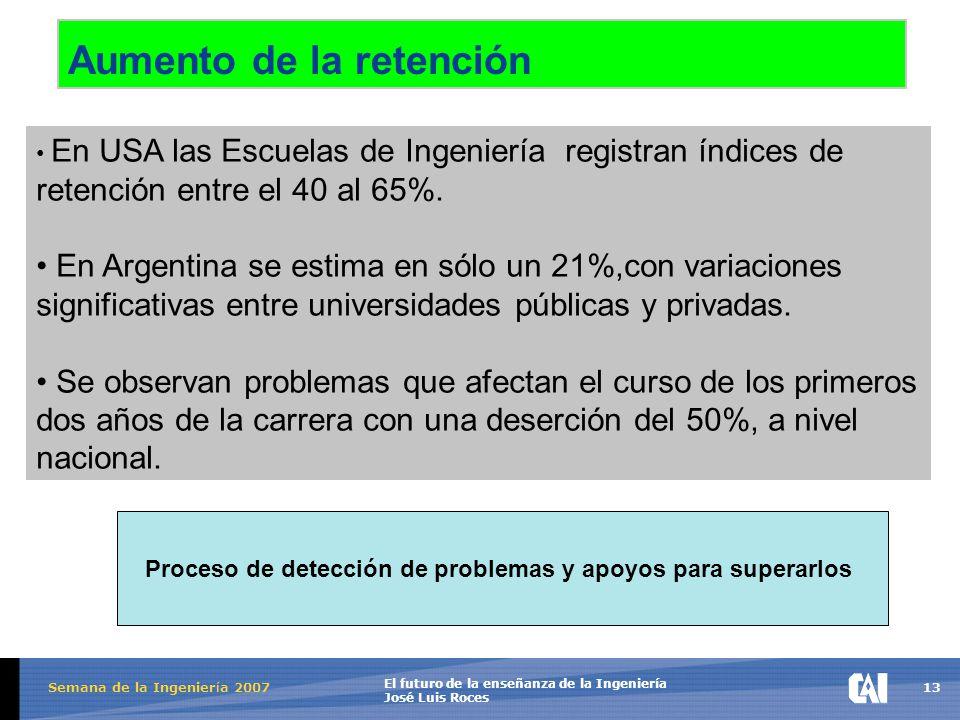 13 El futuro de la enseñanza de la Ingeniería José Luis Roces Semana de la Ingenier í a 2007 Aumento de la retención En USA las Escuelas de Ingeniería registran índices de retención entre el 40 al 65%.