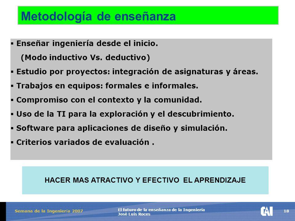 18 El futuro de la enseñanza de la Ingeniería José Luis Roces Semana de la Ingenier í a 2007 Metodología de enseñanza  Enseñar ingeniería desde el inicio.