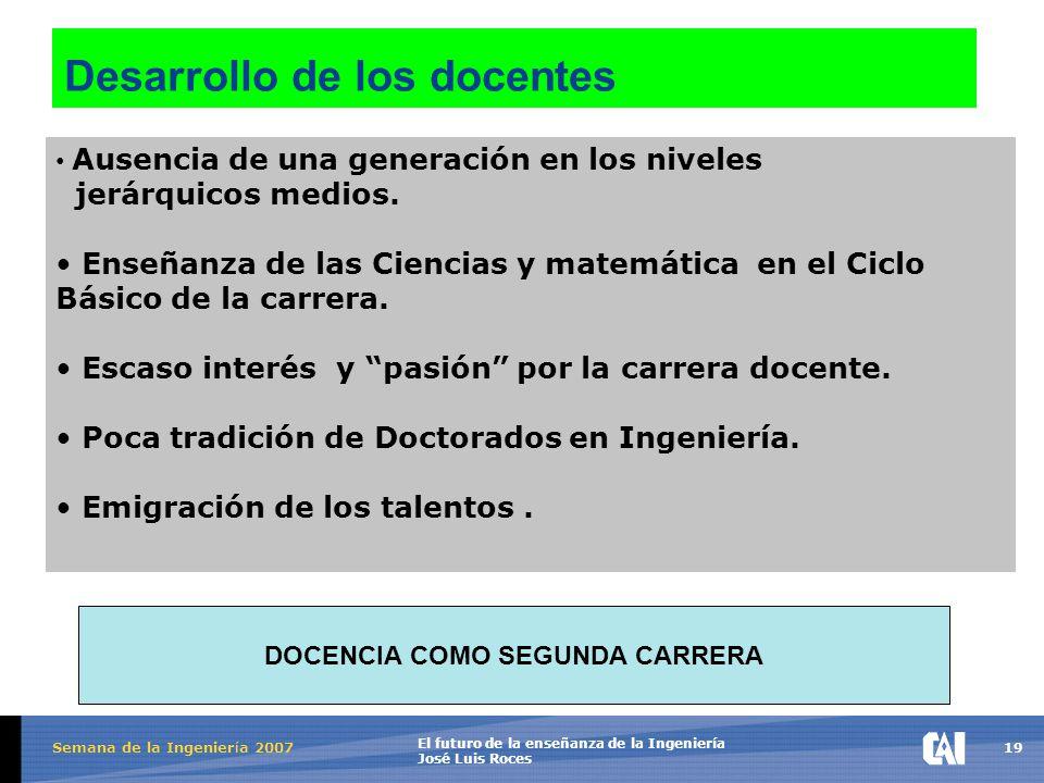 19 El futuro de la enseñanza de la Ingeniería José Luis Roces Semana de la Ingenier í a 2007 Desarrollo de los docentes Ausencia de una generación en los niveles jerárquicos medios.
