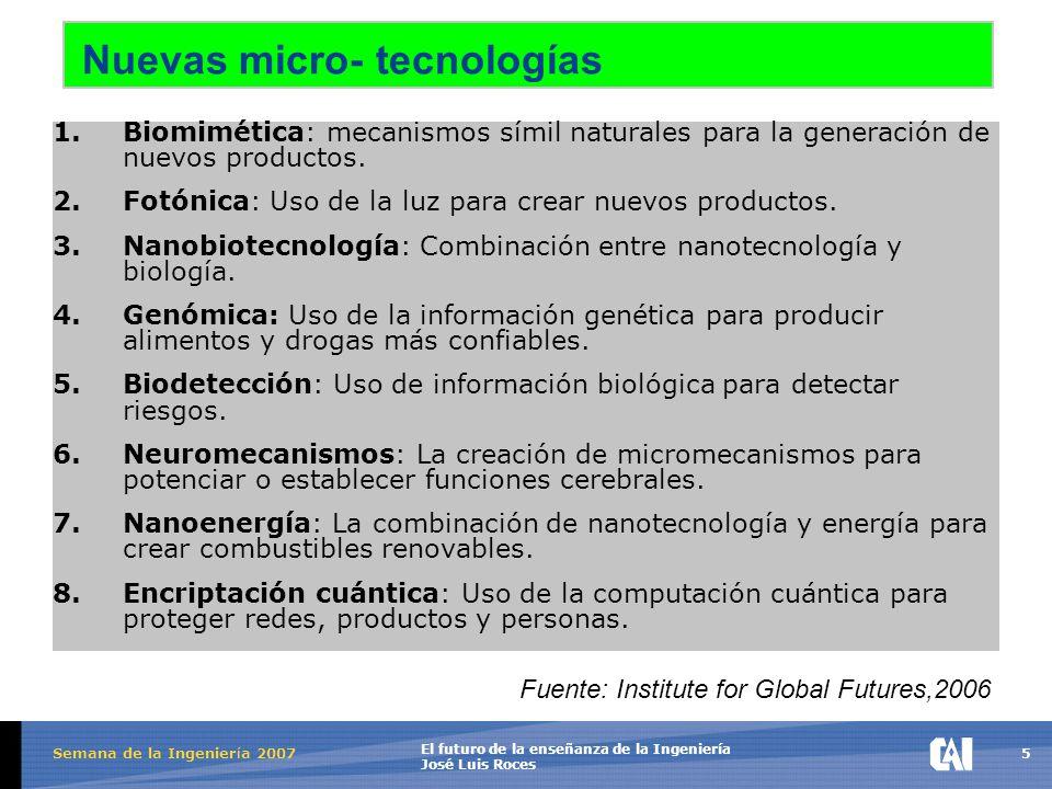 5 El futuro de la enseñanza de la Ingeniería José Luis Roces Semana de la Ingenier í a 2007 Nuevas micro- tecnologías 1.Biomimética: mecanismos símil naturales para la generación de nuevos productos.