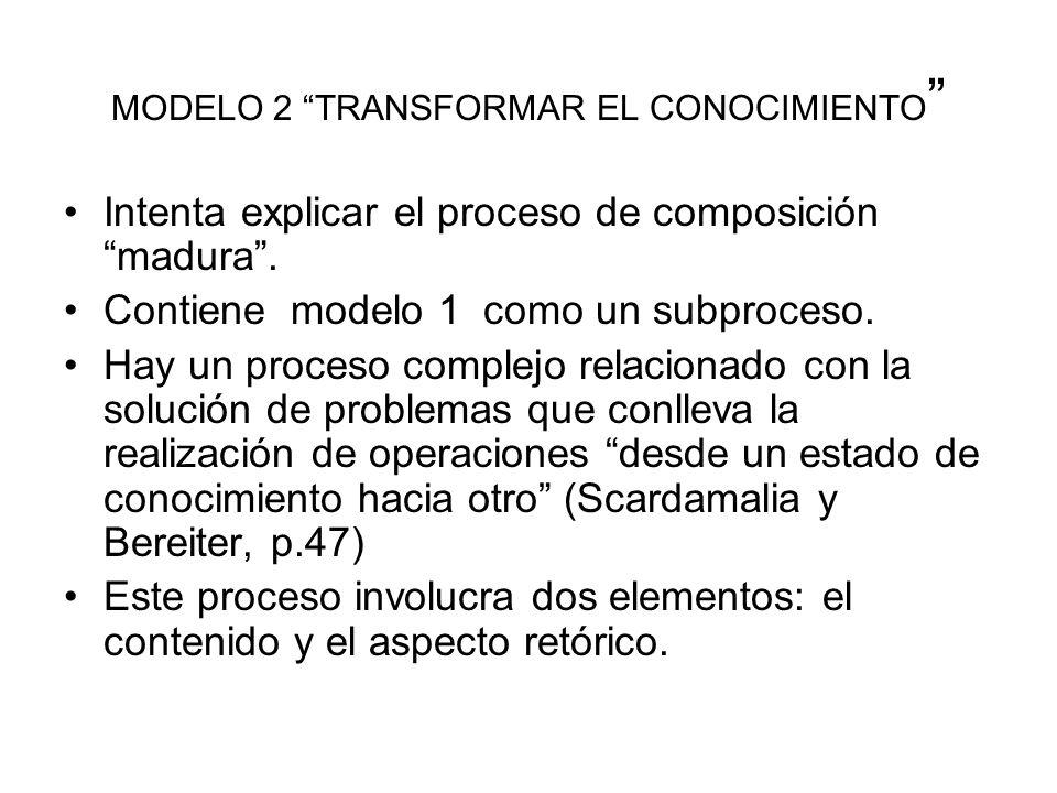 MODELO 2 TRANSFORMAR EL CONOCIMIENTO Intenta explicar el proceso de composición madura .