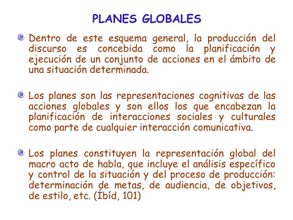PLANES GLOBALES Dentro de este esquema general, la producción del discurso es concebida como la planificación y ejecución de un conjunto de acciones en el ámbito de una situación determinada.