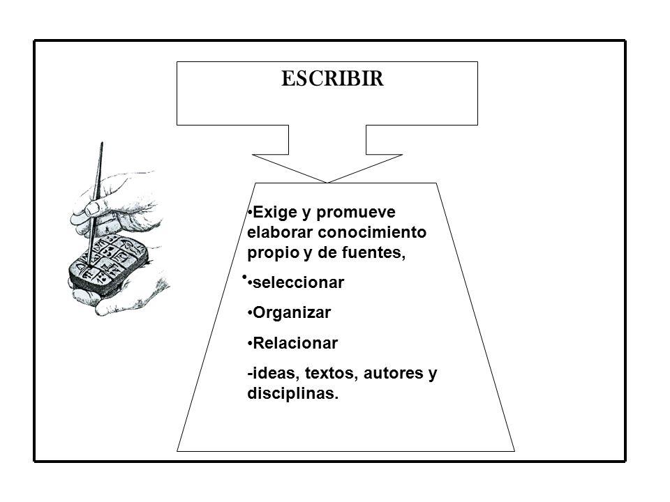 ESCRIBIR Exige y promueve elaborar conocimiento propio y de fuentes, seleccionar Organizar Relacionar -ideas, textos, autores y disciplinas.