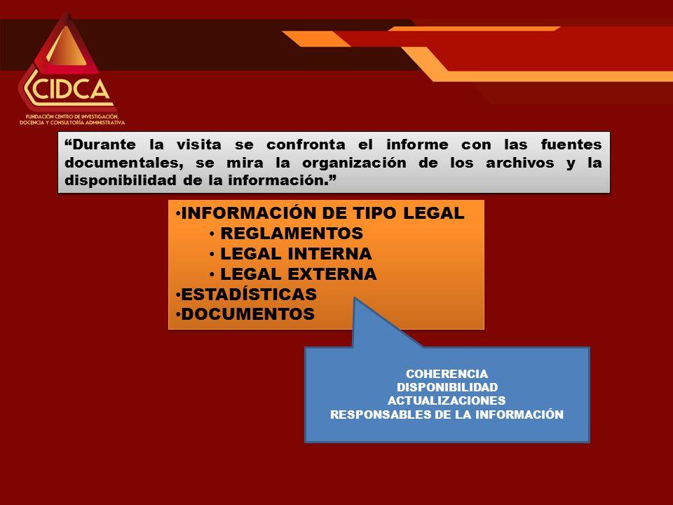Durante la visita se confronta el informe con las fuentes documentales, se mira la organización de los archivos y la disponibilidad de la información. INFORMACIÓN DE TIPO LEGAL REGLAMENTOS LEGAL INTERNA LEGAL EXTERNA ESTADÍSTICAS DOCUMENTOS INFORMACIÓN DE TIPO LEGAL REGLAMENTOS LEGAL INTERNA LEGAL EXTERNA ESTADÍSTICAS DOCUMENTOS COHERENCIA DISPONIBILIDAD ACTUALIZACIONES RESPONSABLES DE LA INFORMACIÓN