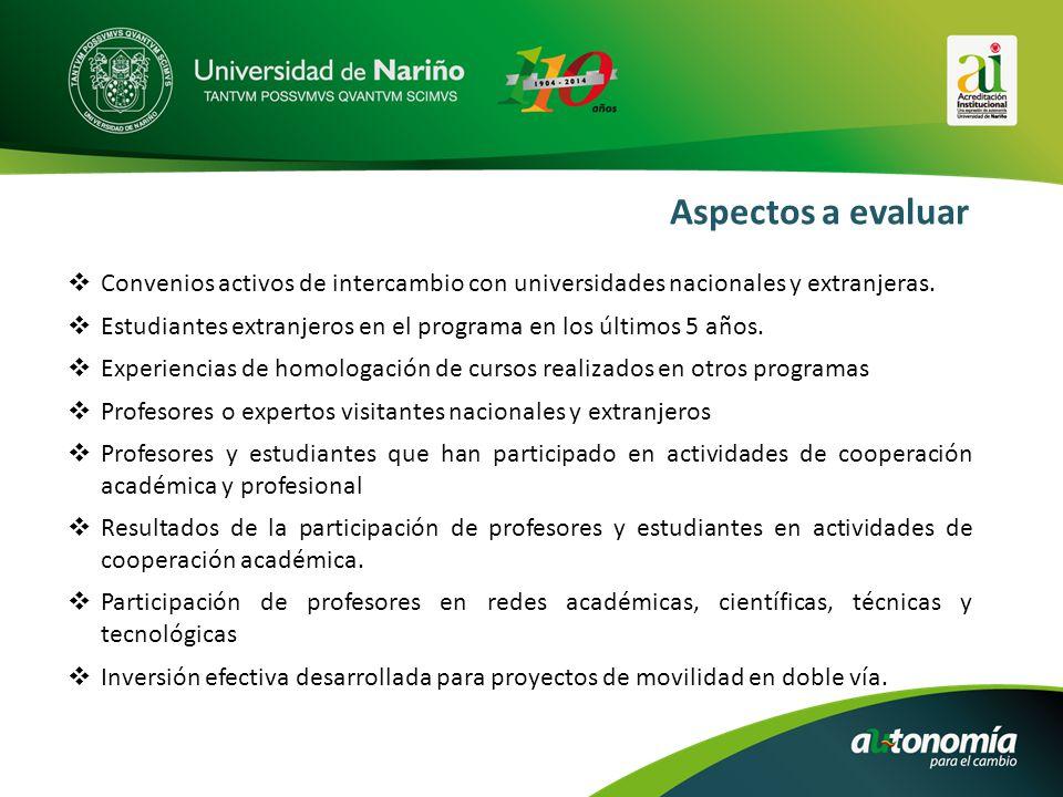  Convenios activos de intercambio con universidades nacionales y extranjeras.
