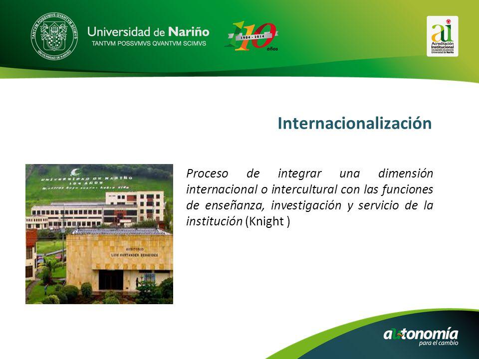 Proceso de integrar una dimensión internacional o intercultural con las funciones de enseñanza, investigación y servicio de la institución (Knight ) Internacionalización