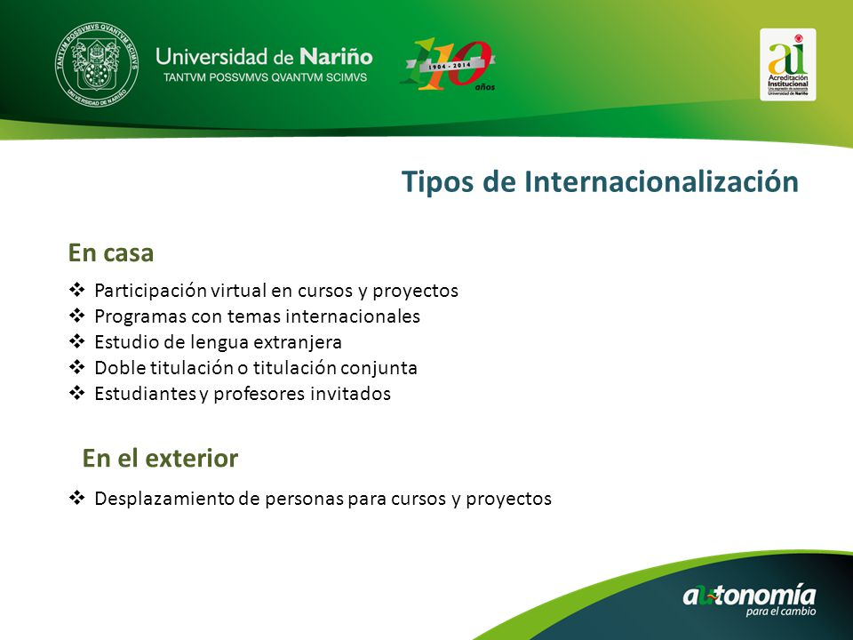  Participación virtual en cursos y proyectos  Programas con temas internacionales  Estudio de lengua extranjera  Doble titulación o titulación conjunta  Estudiantes y profesores invitados  Desplazamiento de personas para cursos y proyectos Tipos de Internacionalización En casa En el exterior