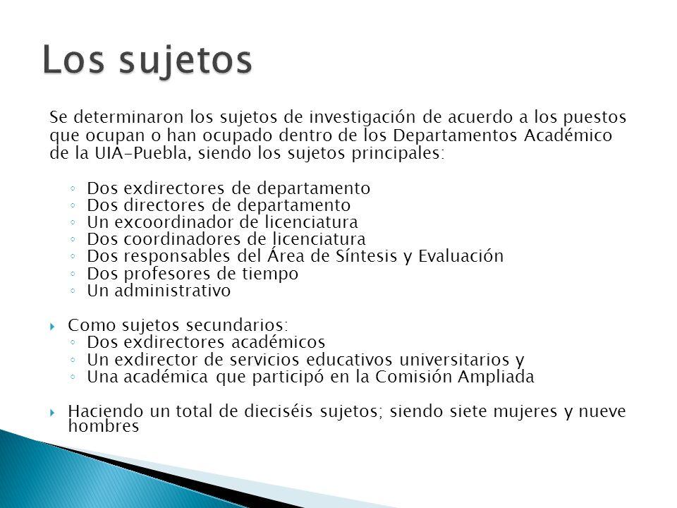 Se determinaron los sujetos de investigación de acuerdo a los puestos que ocupan o han ocupado dentro de los Departamentos Académico de la UIA-Puebla, siendo los sujetos principales: ◦ Dos exdirectores de departamento ◦ Dos directores de departamento ◦ Un excoordinador de licenciatura ◦ Dos coordinadores de licenciatura ◦ Dos responsables del Área de Síntesis y Evaluación ◦ Dos profesores de tiempo ◦ Un administrativo  Como sujetos secundarios: ◦ Dos exdirectores académicos ◦ Un exdirector de servicios educativos universitarios y ◦ Una académica que participó en la Comisión Ampliada  Haciendo un total de dieciséis sujetos; siendo siete mujeres y nueve hombres