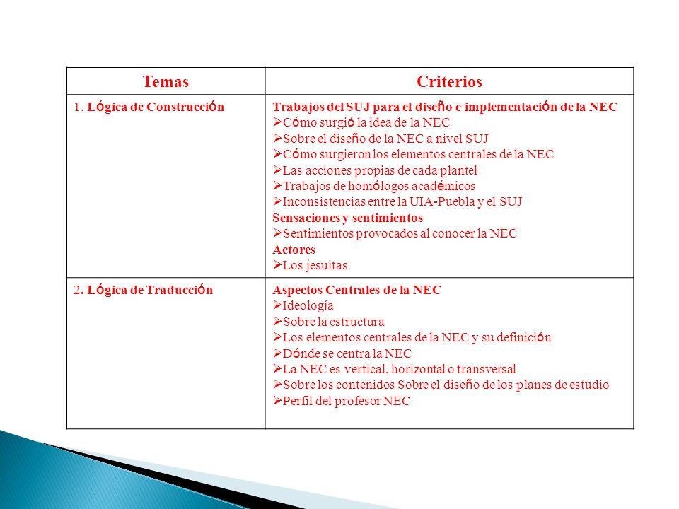 TemasCriterios 1.