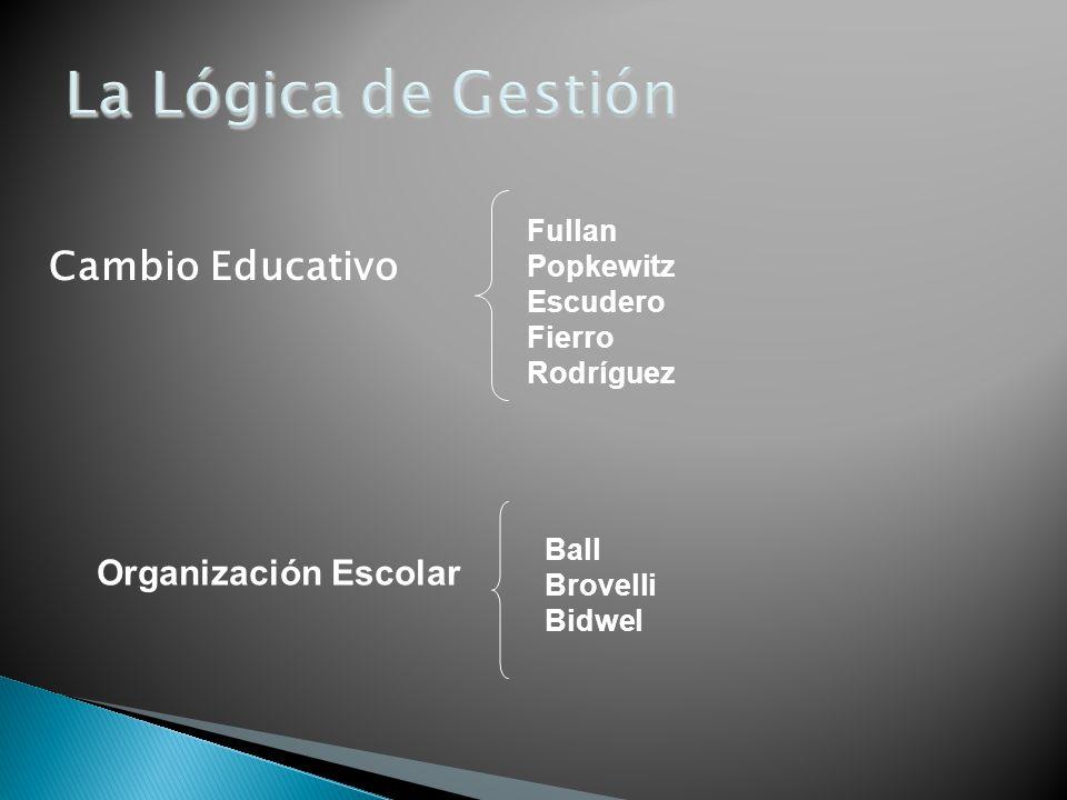 Cambio Educativo Fullan Popkewitz Escudero Fierro Rodríguez Organización Escolar Ball Brovelli Bidwel