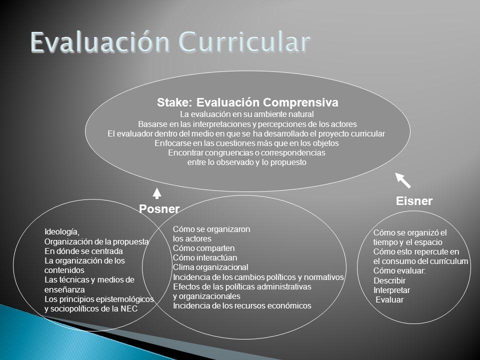 Stake: Evaluación Comprensiva La evaluación en su ambiente natural Basarse en las interpretaciones y percepciones de los actores El evaluador dentro del medio en que se ha desarrollado el proyecto curricular Enfocarse en las cuestiones más que en los objetos Encontrar congruencias o correspondencias entre lo observado y lo propuesto Ideología, Organización de la propuesta En dónde se centrada La organización de los contenidos Las técnicas y medios de enseñanza Los principios epistemológicos y sociopolíticos de la NEC Cómo se organizaron los actores Cómo comparten Cómo interactúan Clima organizacional Incidencia de los cambios políticos y normativos Efectos de las políticas administrativas y organizacionales Incidencia de los recursos económicos Posner Cómo se organizó el tiempo y el espacio Cómo esto repercute en el consumo del currículum Cómo evaluar: Describir Interpretar Evaluar Eisner