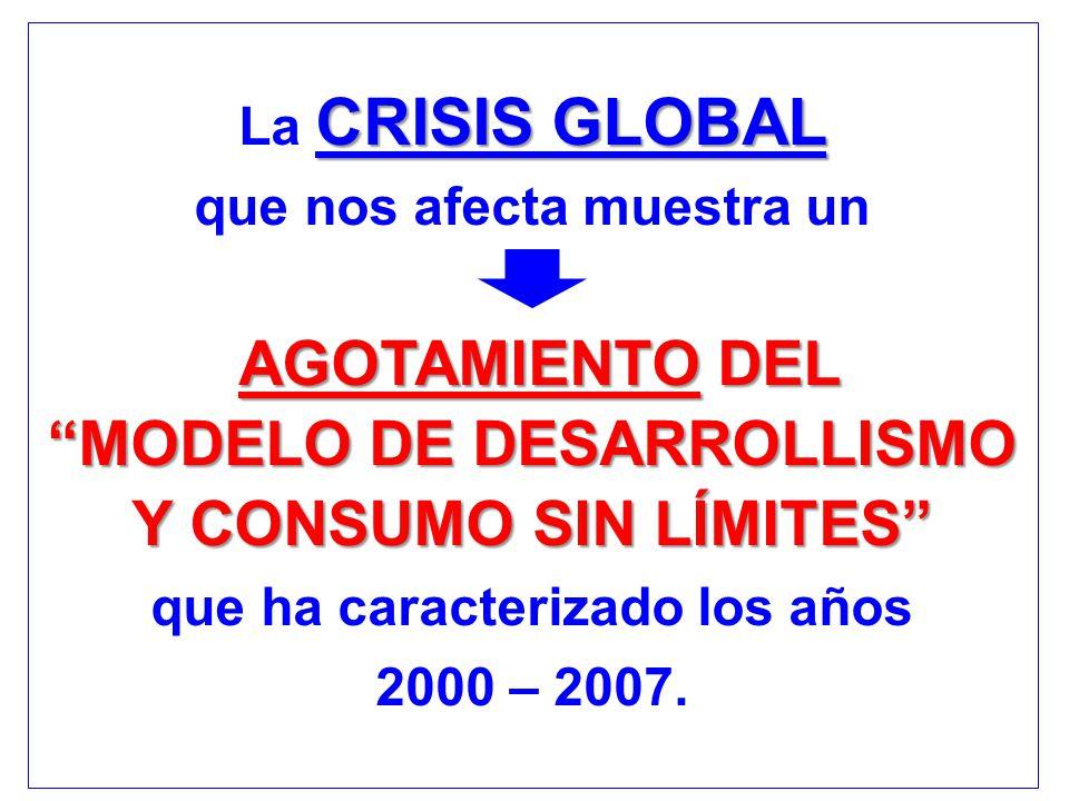 CRISIS GLOBAL AGOTAMIENTO DEL MODELO DE DESARROLLISMO Y CONSUMO SIN LÍMITES La CRISIS GLOBAL que nos afecta muestra un AGOTAMIENTO DEL MODELO DE DESARROLLISMO Y CONSUMO SIN LÍMITES que ha caracterizado los años 2000 – 2007.