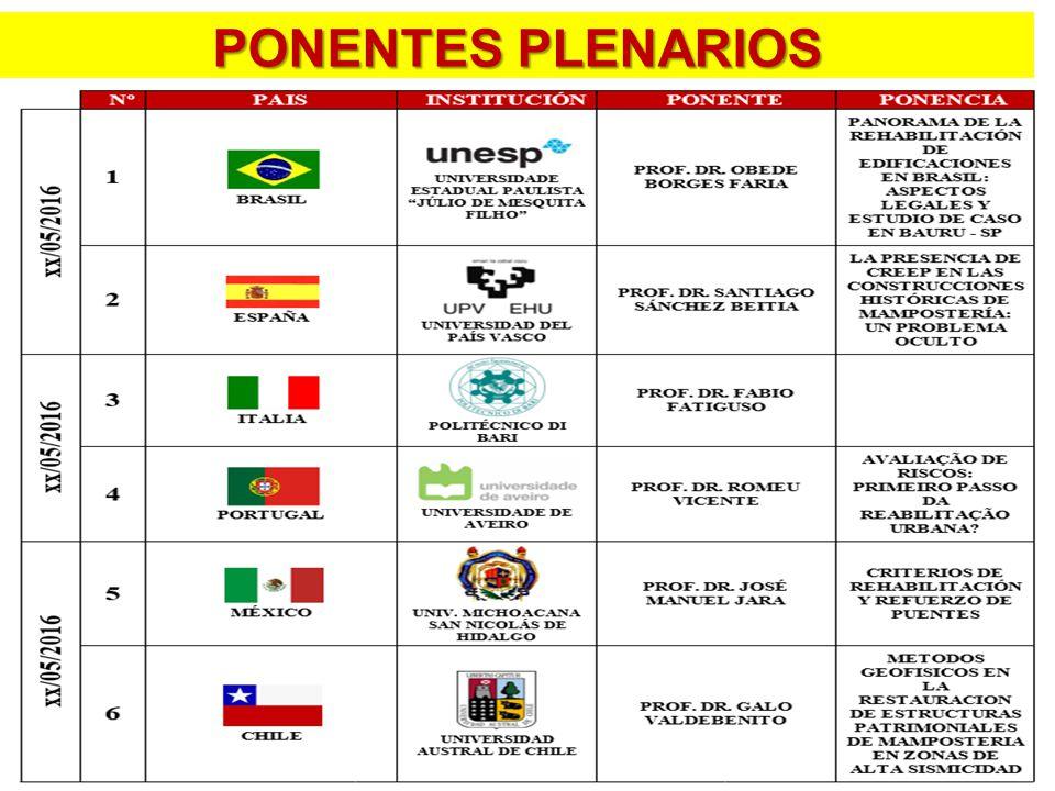 PONENTES PLENARIOS