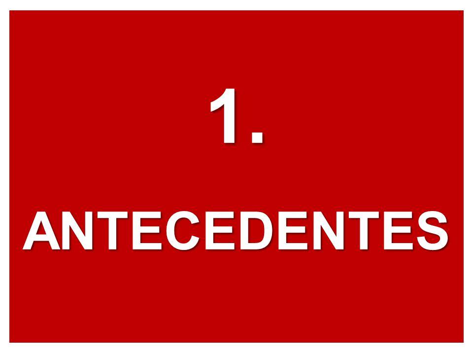1.ANTECEDENTES