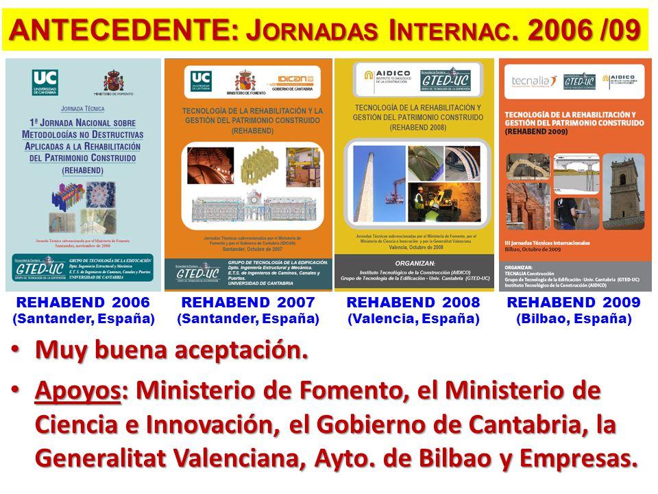 REHABEND 2006 (Santander, España) REHABEND 2007 (Santander, España) REHABEND 2008 (Valencia, España) REHABEND 2009 (Bilbao, España) Muy buena aceptación.