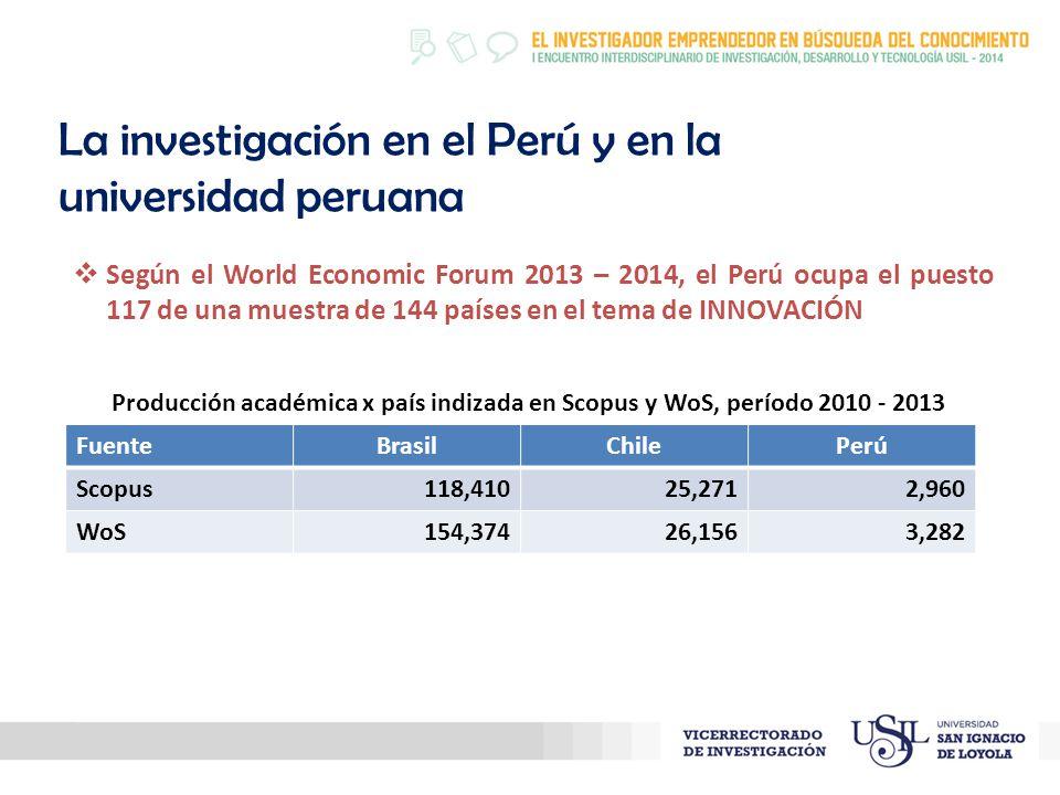 La investigación en el Perú y en la universidad peruana FuenteBrasilChilePerú Scopus118,41025,2712,960 WoS154,37426,1563,282 Producción académica x país indizada en Scopus y WoS, período 2010 - 2013  Según el World Economic Forum 2013 – 2014, el Perú ocupa el puesto 117 de una muestra de 144 países en el tema de INNOVACIÓN