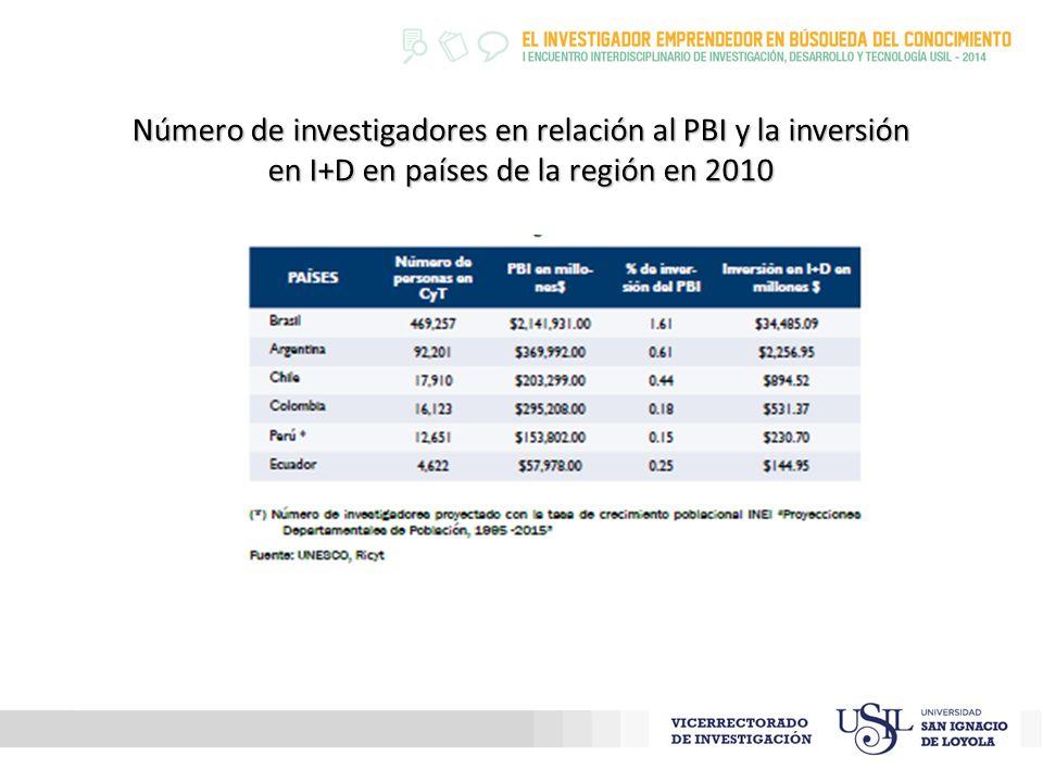Número de investigadores en relación al PBI y la inversión en I+D en países de la región en 2010
