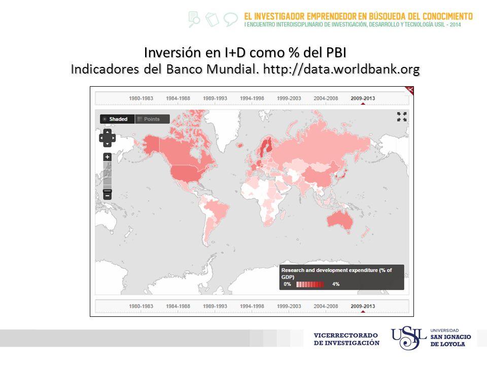 Inversión en I+D como % del PBI Indicadores del Banco Mundial. http://data.worldbank.org