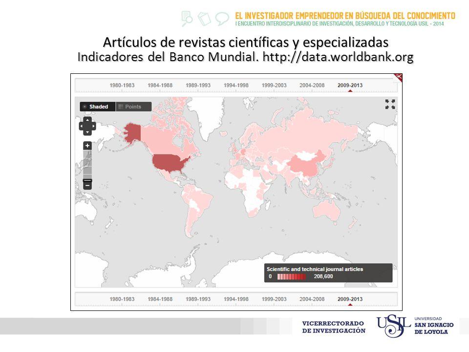 Artículos de revistas científicas y especializadas Indicadores del Banco Mundial.