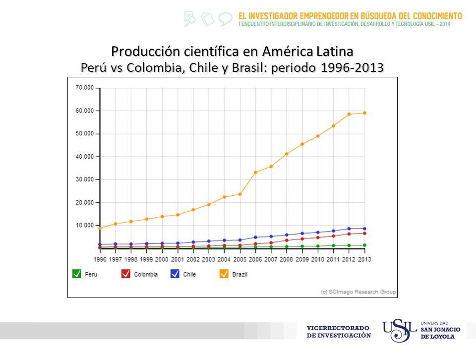Producción científica en América Latina Perú vs Colombia, Chile y Brasil: periodo 1996-2013