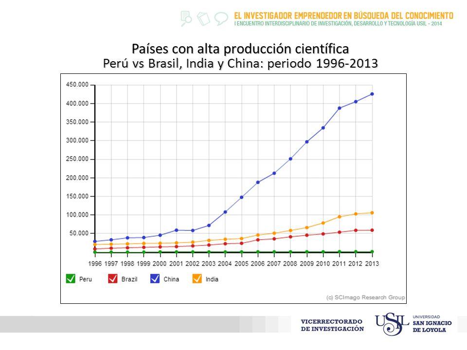 Países con alta producción científica Perú vs Brasil, India y China: periodo 1996-2013