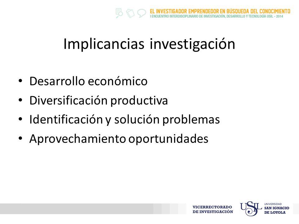 Implicancias investigación Desarrollo económico Diversificación productiva Identificación y solución problemas Aprovechamiento oportunidades