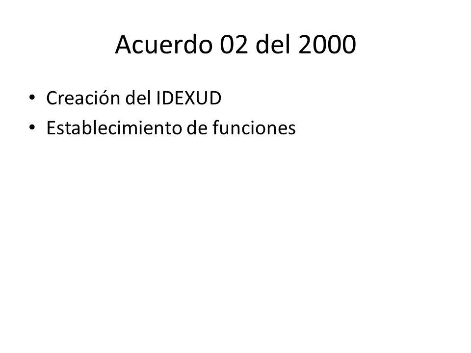 Acuerdo 02 del 2000 Creación del IDEXUD Establecimiento de funciones