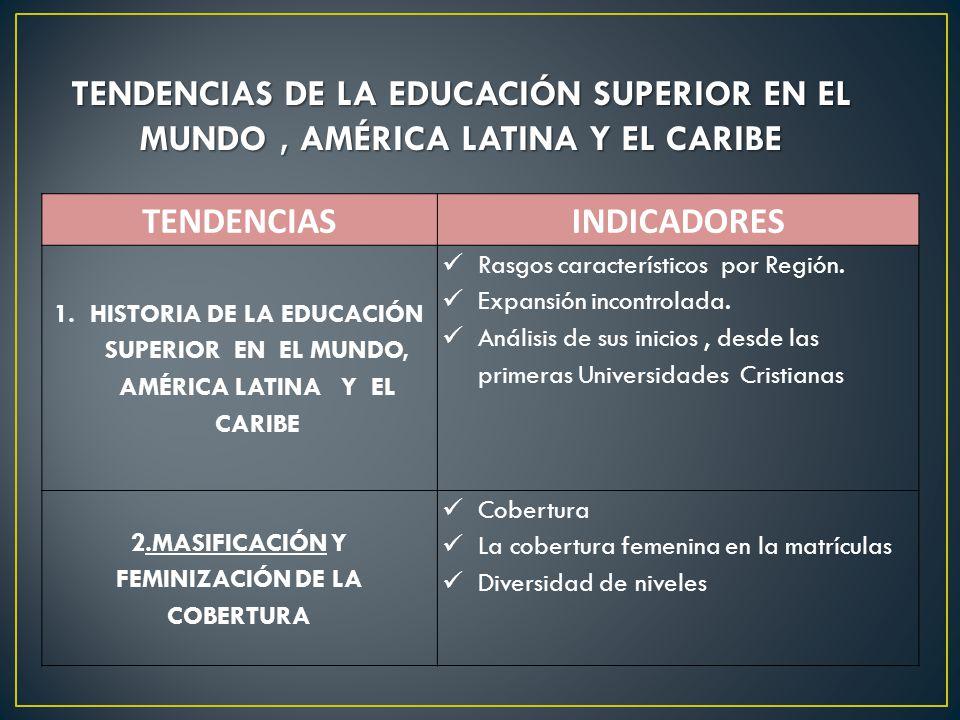 TENDENCIASINDICADORES 1.HISTORIA DE LA EDUCACIÓN SUPERIOR EN EL MUNDO, AMÉRICA LATINA Y EL CARIBE Rasgos característicos por Región.