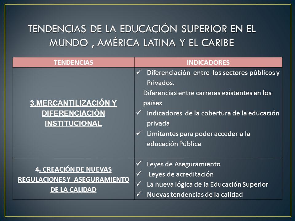TENDENCIASINDICADORES 3.MERCANTILIZACIÓN Y DIFERENCIACIÓN INSTITUCIONAL Diferenciación entre los sectores públicos y Privados.