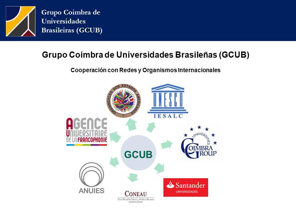 Grupo Coímbra de Universidades Brasileñas (GCUB) Cooperación con Redes y Organismos Internacionales Grupo Coimbra de Universidades Brasileiras (GCUB) GCUB