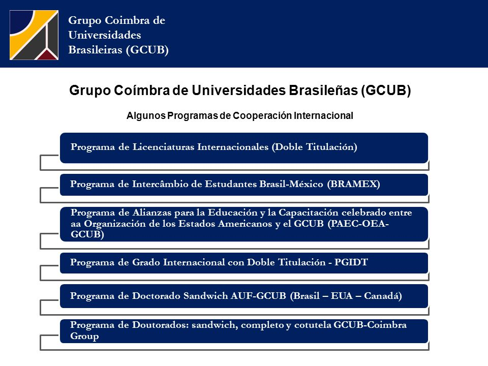 Grupo Coímbra de Universidades Brasileñas (GCUB) Algunos Programas de Cooperación Internacional Grupo Coimbra de Universidades Brasileiras (GCUB) Programa de Licenciaturas Internacionales (Doble Titulación) Programa de Intercâmbio de Estudantes Brasil-México (BRAMEX) Programa de Alianzas para la Educación y la Capacitación celebrado entre aa Organización de los Estados Americanos y el GCUB (PAEC-OEA- GCUB) Programa de Grado Internacional con Doble Titulación - PGIDT Programa de Doctorado Sandwich AUF-GCUB (Brasil – EUA – Canadá) Programa de Doutorados: sandwich, completo y cotutela GCUB-Coimbra Group