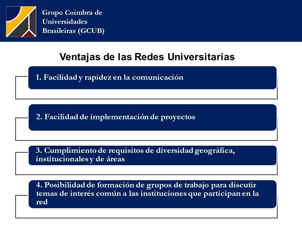 Grupo Coimbra de Universidades Brasileiras (GCUB) Ventajas de las Redes Universitarias 1.