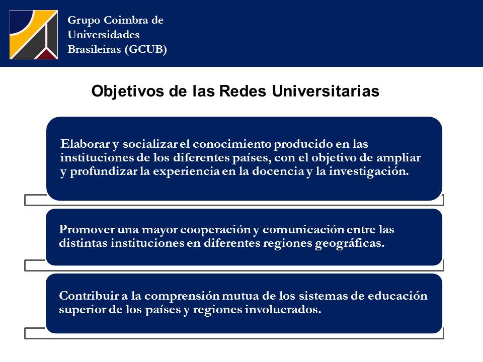 Grupo Coimbra de Universidades Brasileiras (GCUB) Objetivos de las Redes Universitarias Elaborar y socializar el conocimiento producido en las instituciones de los diferentes países, con el objetivo de ampliar y profundizar la experiencia en la docencia y la investigación.