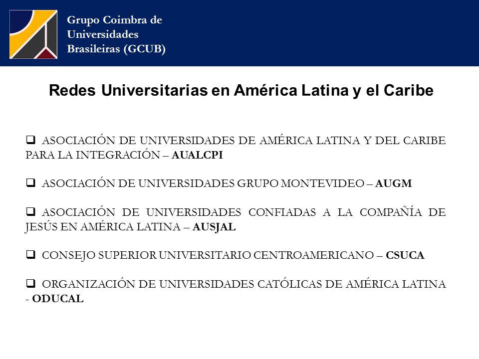 Grupo Coimbra de Universidades Brasileiras (GCUB) Redes Universitarias en América Latina y el Caribe  ASOCIACIÓN DE UNIVERSIDADES DE AMÉRICA LATINA Y DEL CARIBE PARA LA INTEGRACIÓN – AUALCPI  ASOCIACIÓN DE UNIVERSIDADES GRUPO MONTEVIDEO – AUGM  ASOCIACIÓN DE UNIVERSIDADES CONFIADAS A LA COMPAÑÍA DE JESÚS EN AMÉRICA LATINA – AUSJAL  CONSEJO SUPERIOR UNIVERSITARIO CENTROAMERICANO – CSUCA  ORGANIZACIÓN DE UNIVERSIDADES CATÓLICAS DE AMÉRICA LATINA - ODUCAL