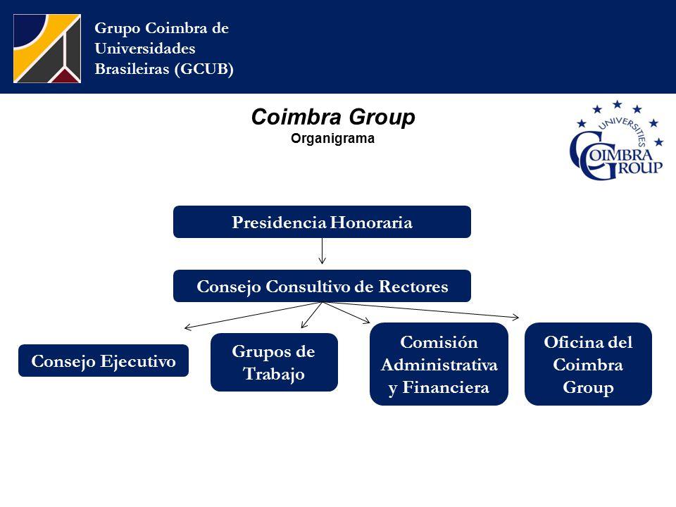 Coimbra Group Organigrama Grupo Coimbra de Universidades Brasileiras (GCUB) Consejo Consultivo de Rectores Consejo Ejecutivo Grupos de Trabajo Oficina del Coimbra Group Comisión Administrativa y Financiera Presidencia Honoraria