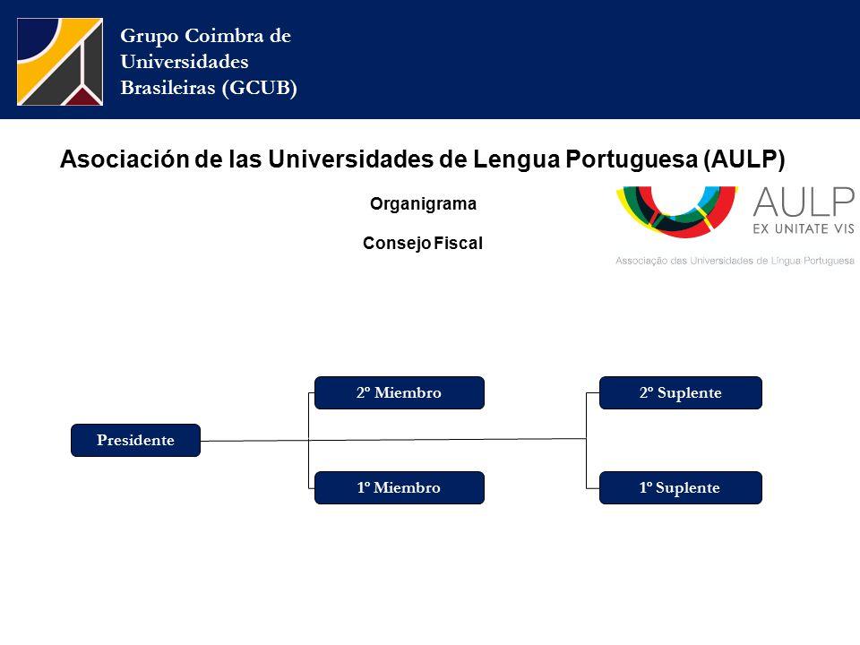 Asociación de las Universidades de Lengua Portuguesa (AULP) Organigrama Consejo Fiscal Grupo Coimbra de Universidades Brasileiras (GCUB) Presidente 2º Miembro 1º Miembro1º Suplente 2º Suplente