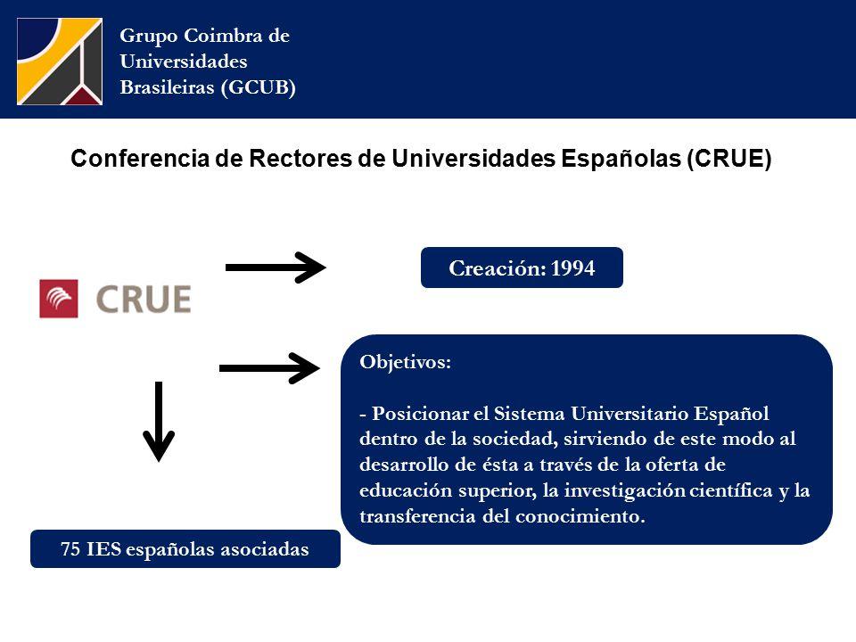 Conferencia de Rectores de Universidades Españolas (CRUE) Grupo Coimbra de Universidades Brasileiras (GCUB) Objetivos: - Posicionar el Sistema Universitario Español dentro de la sociedad, sirviendo de este modo al desarrollo de ésta a través de la oferta de educación superior, la investigación científica y la transferencia del conocimiento.