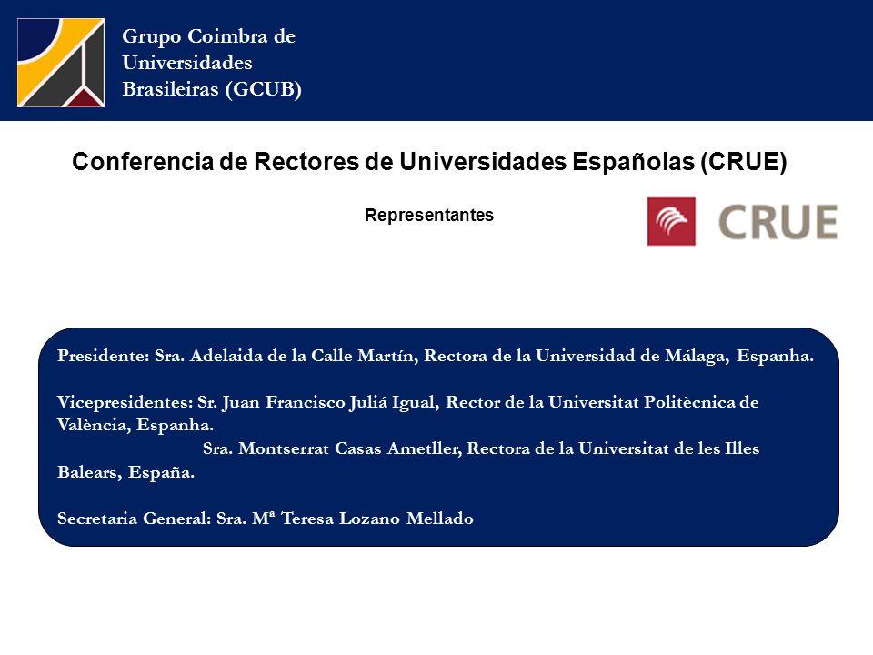 Grupo Coimbra de Universidades Brasileiras (GCUB) Presidente: Sra.
