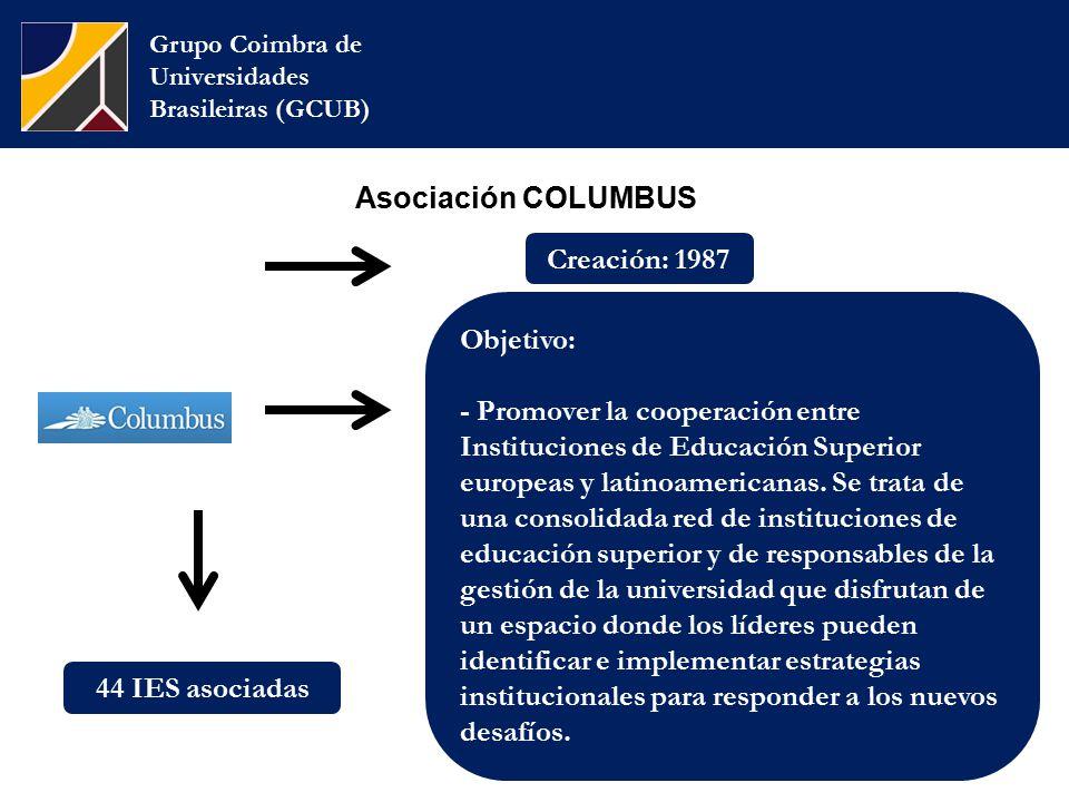 Asociación COLUMBUS Grupo Coimbra de Universidades Brasileiras (GCUB) Objetivo: - Promover la cooperación entre Instituciones de Educación Superior europeas y latinoamericanas.