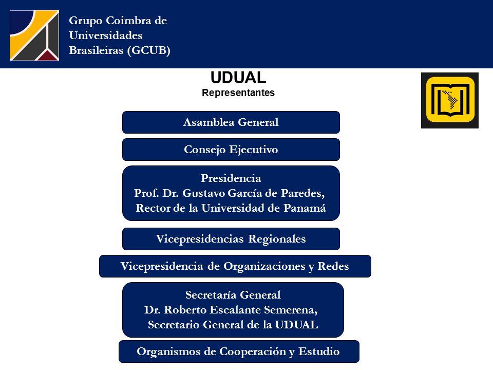 UDUAL Representantes Grupo Coimbra de Universidades Brasileiras (GCUB) Consejo Ejecutivo Presidencia Prof.