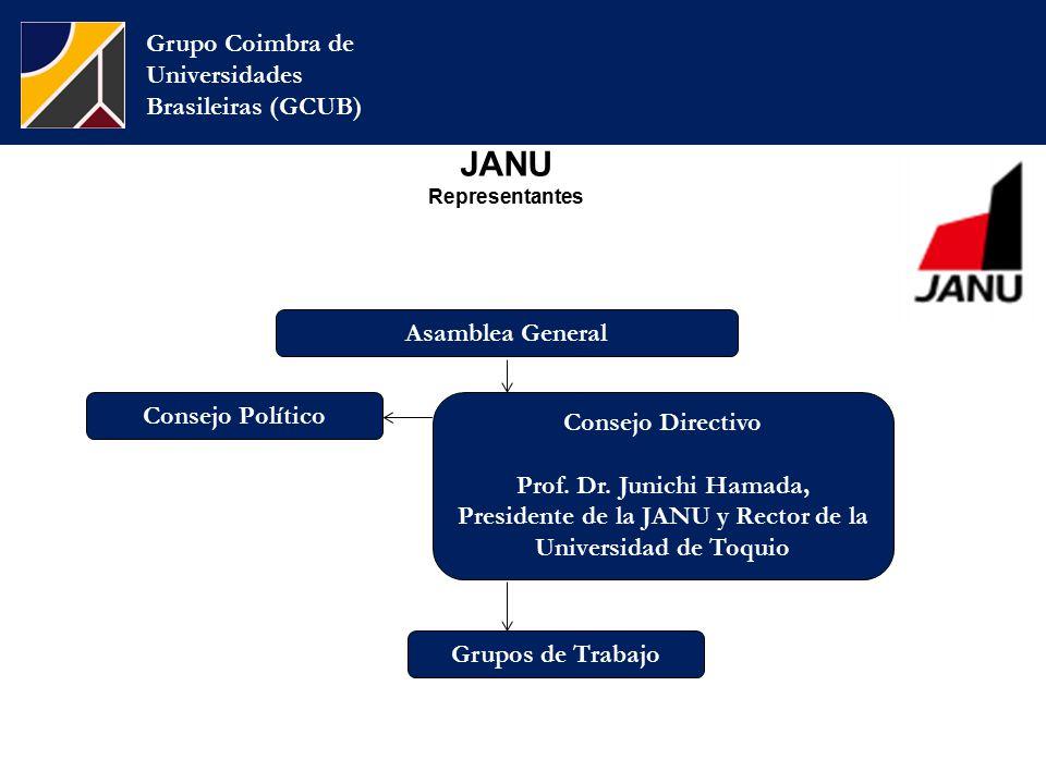 JANU Representantes Grupo Coimbra de Universidades Brasileiras (GCUB) Consejo Directivo Prof.