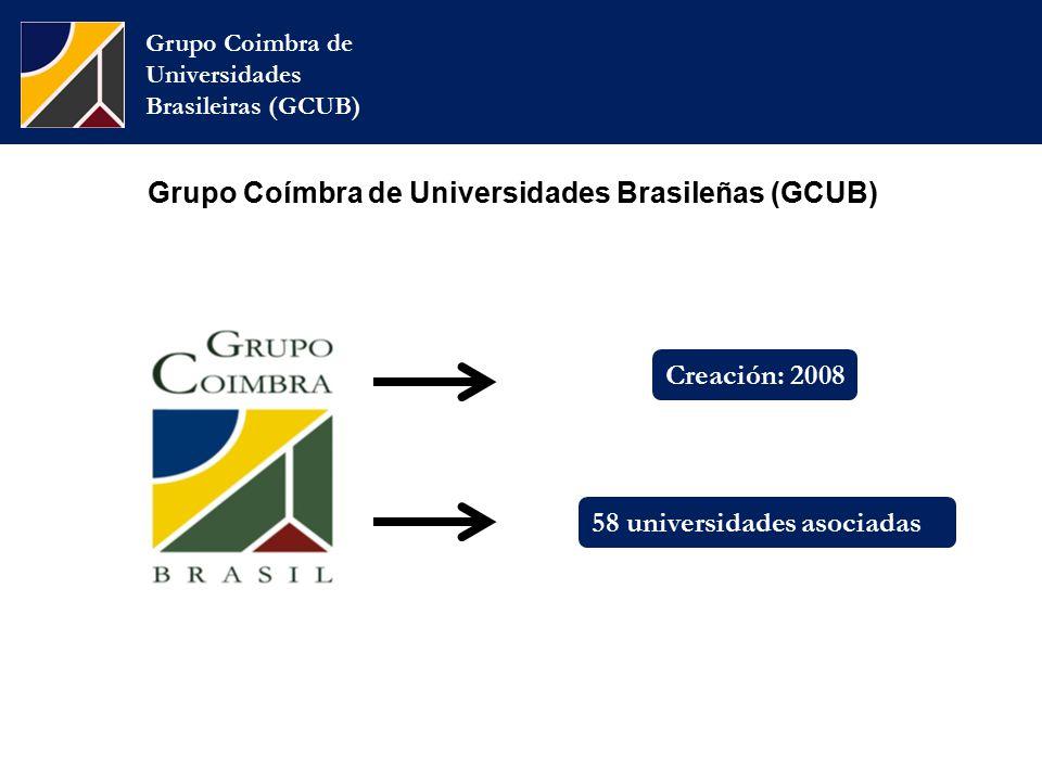 Grupo Coímbra de Universidades Brasileñas (GCUB) Grupo Coimbra de Universidades Brasileiras (GCUB) 58 universidades asociadas Creación: 2008