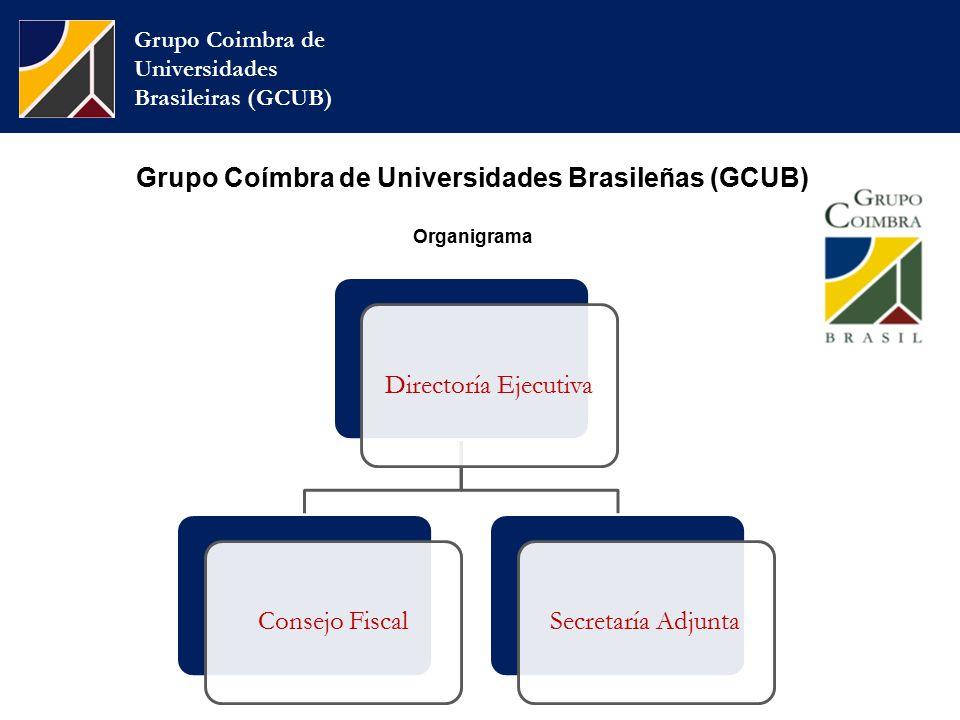 Grupo Coimbra de Universidades Brasileiras (GCUB) Grupo Coímbra de Universidades Brasileñas (GCUB) Organigrama Directoría EjecutivaConsejo FiscalSecretaría Adjunta