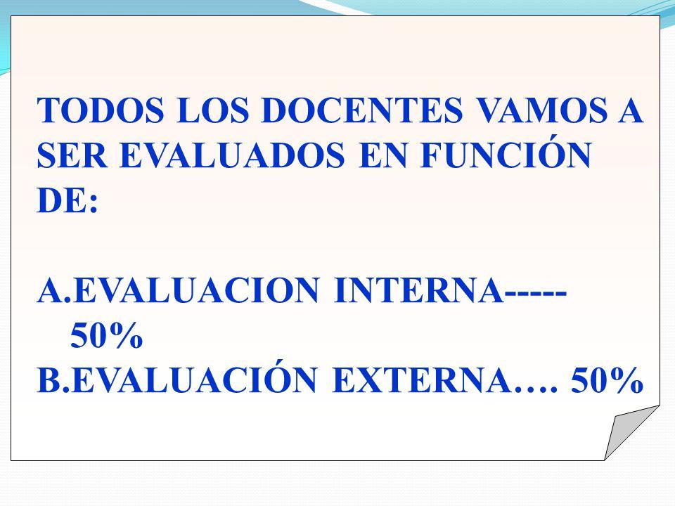 TODOS LOS DOCENTES VAMOS A SER EVALUADOS EN FUNCIÓN DE: A.EVALUACION INTERNA----- 50% B.EVALUACIÓN EXTERNA….